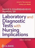Davis's Comprehensive Manual of Laboratory and Diagnostic Tests with Nursing Implications - 8th Ed. (2019)